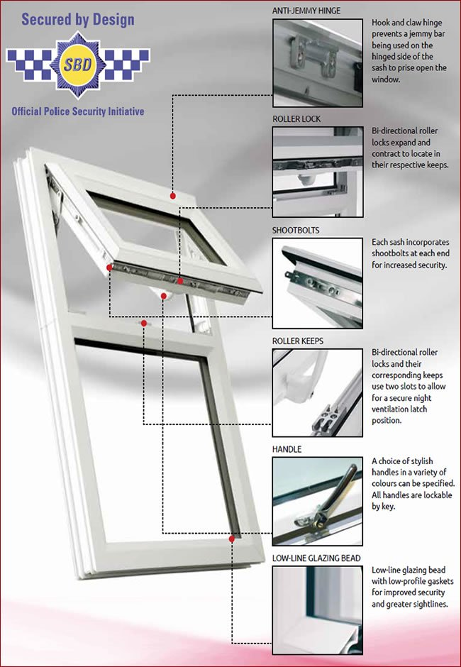 Secured by design windows